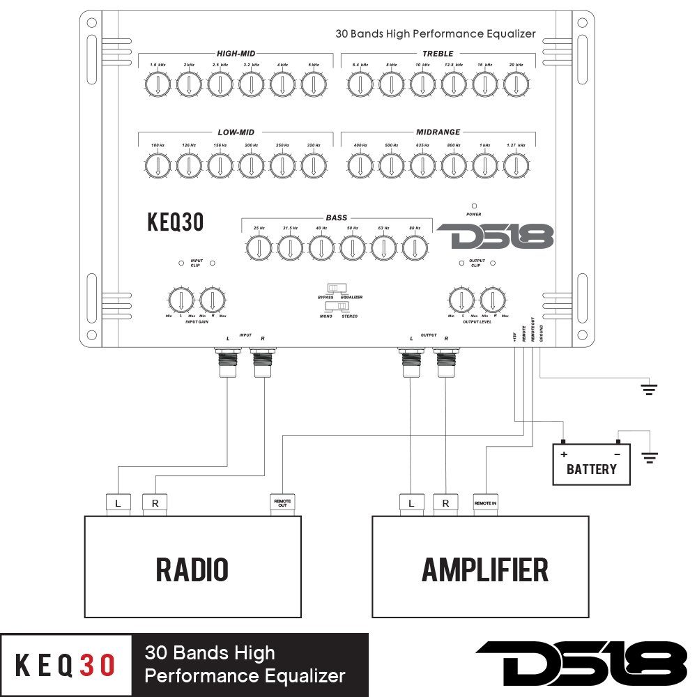 Details about NEW DS18 KEQ30 30 Band Car Stereo Amplifier Equalizer EQ  Clipping Indicator 9V